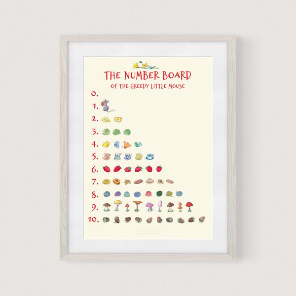 illustration of number board